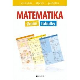 Matematika – školní tabulky – aritmetika, algebra, geometrie | Věra Řasová