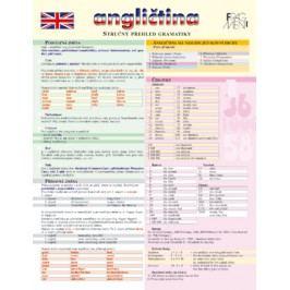 Angličtina /Stručný přehled gramatiky |