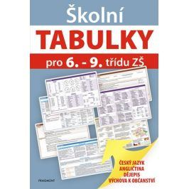 Školní TABULKY pro 6.-9. třídu ZŠ (humanitní předměty)       | ŽKV