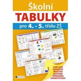 Školní TABULKY pro 4.-5. třídu ZŠ | Antonín Šplíchal, autora nemá