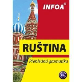 Ruština-Přehlednágramatika(novévydání)-NavrátilováJana