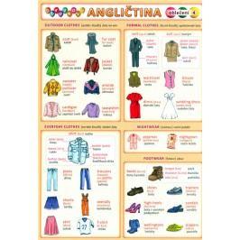 Obrázkováangličtina4-Oblečení-KupkaakolektivPetr
