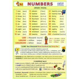 Numbers-anglickéčíslovky-KupkaakolektivPetr