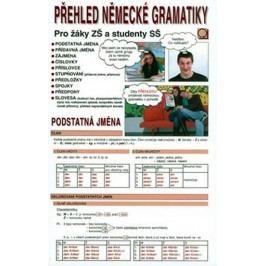 Přehledněmeckégramatiky-ProžákyZŠastudentySŠ-SteigerováakolektivMarie